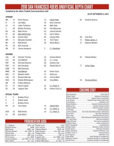 Rob lowder twitter the ers released unofficial depth chart for their week contest against vikings  also rh