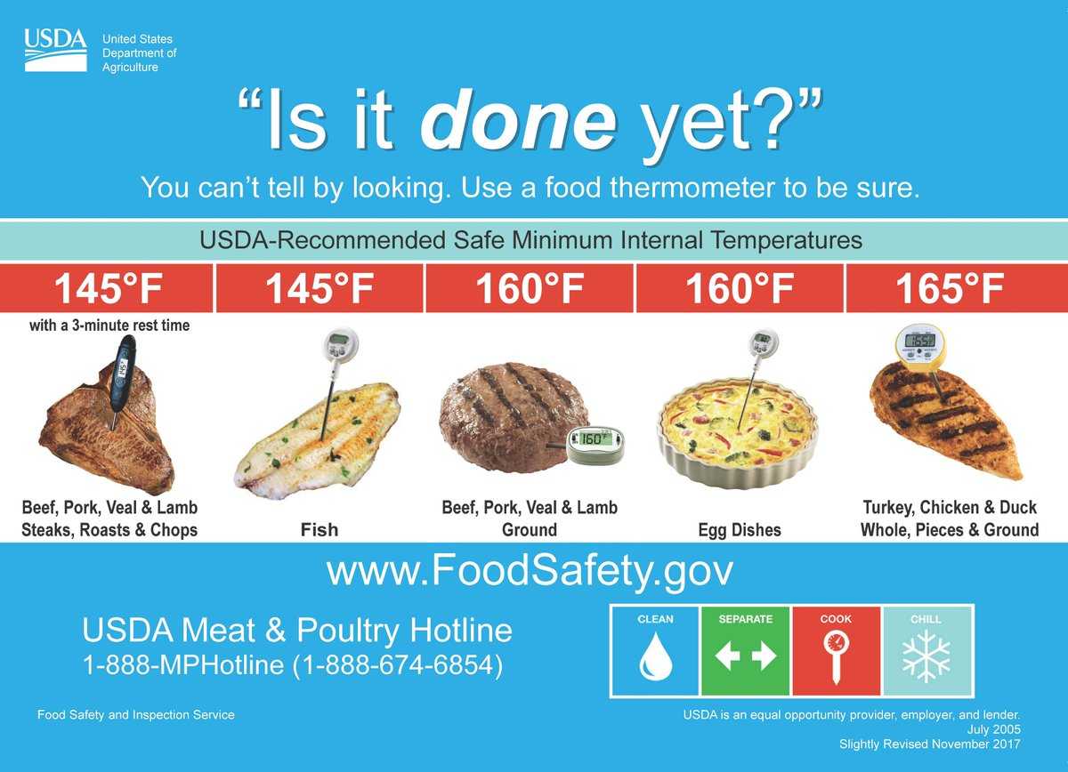 Usda Food Safety On Twitter You Can T See Smell Or