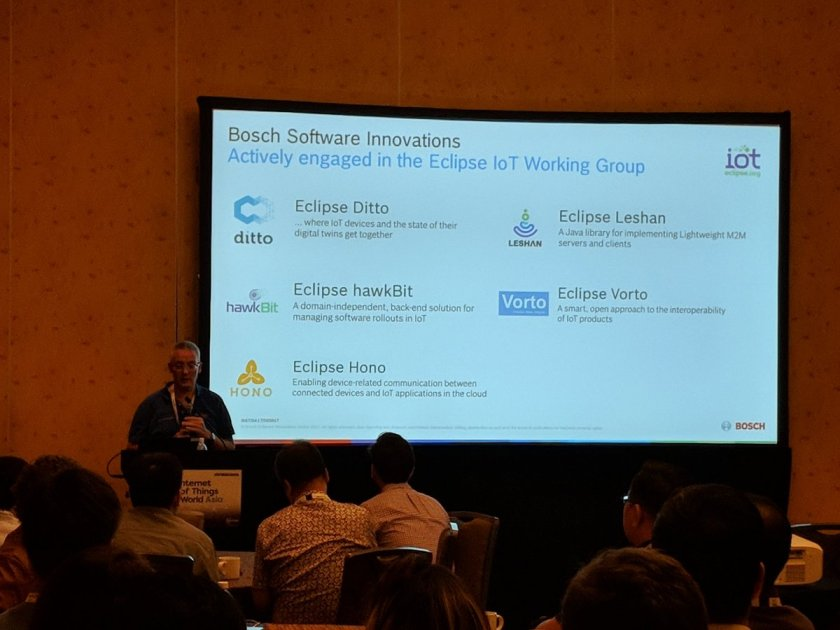 Bosh SI Eclipse IoT Projects