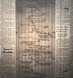 todd politz on twitter these grid grafs sic newspapers used to publish are awesome please bring them back here s a larger view of the 1941 lsu uf  [ 900 x 1200 Pixel ]