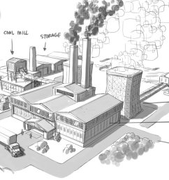 we have power plant infrastructure and various stages of tree growth https t co dhisddbdvt  [ 1200 x 675 Pixel ]