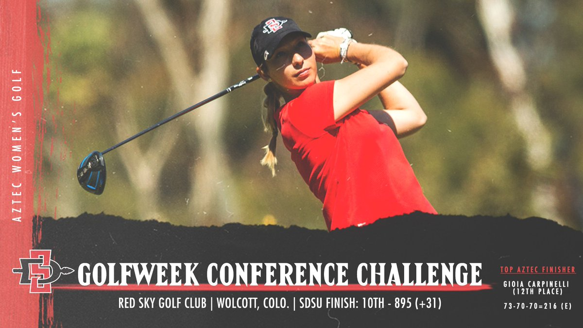 Suburbs Of Chicago, Our Next Stop Takes Us To The Windy City Collegiate  Classic, Oct. 1-2, In Wilmette, Illinois. Wednesday's Results And Recap