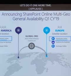 announcing sharepoint online multi geo ga for q1 cy19 joining exchange online and onedrive msignite office365pic twitter com ejzxkybd9t [ 1200 x 713 Pixel ]