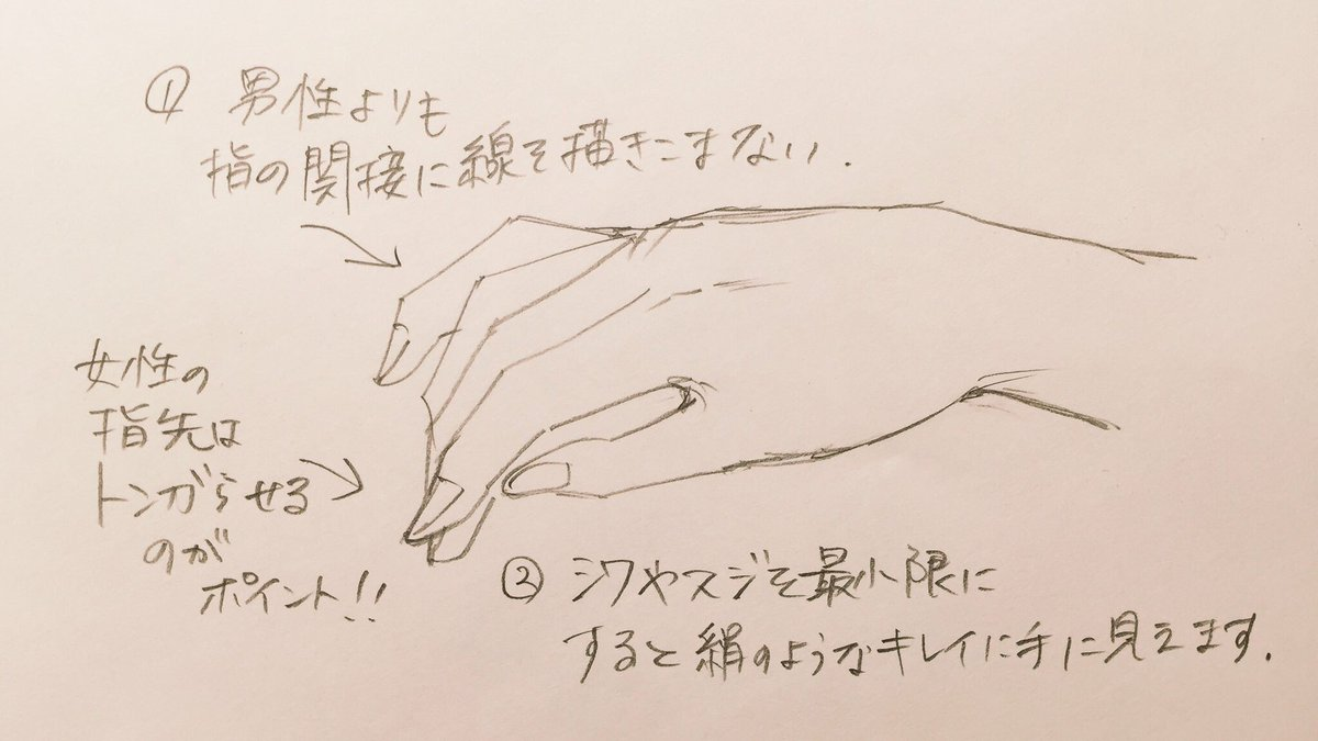 吉村拓也(@hanari0716)さんの最近の人のパーツの描き方講座まとめ - Togetter