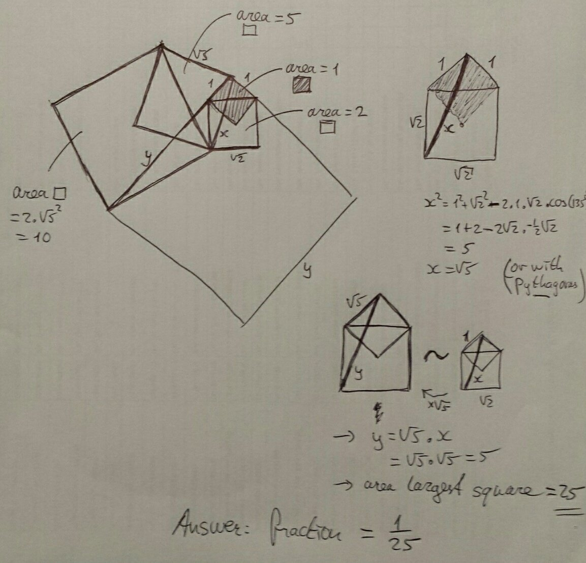 15 Fraction Square