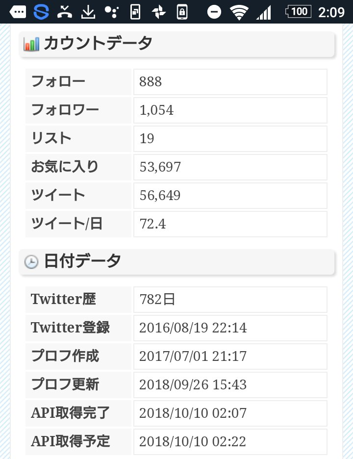 論理 (@13LGX)   Twitter