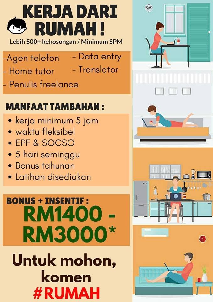 Kerja Part Time Data Entry Di Rumah : kerja, entry, rumah, Maukerja, Twitter:,
