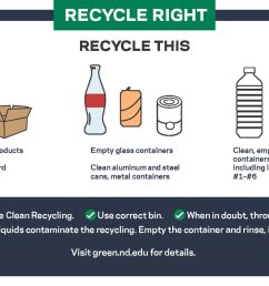 dame use single stream recycling so all recyclables can be thrown into the same bins around campus but remember to empty and clean your recyclables  [ 1200 x 706 Pixel ]