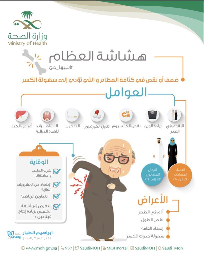 مكافحة هشاشة العظام Saudiop Twitter