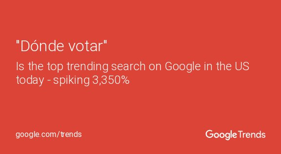 googletrends on twitter dónde