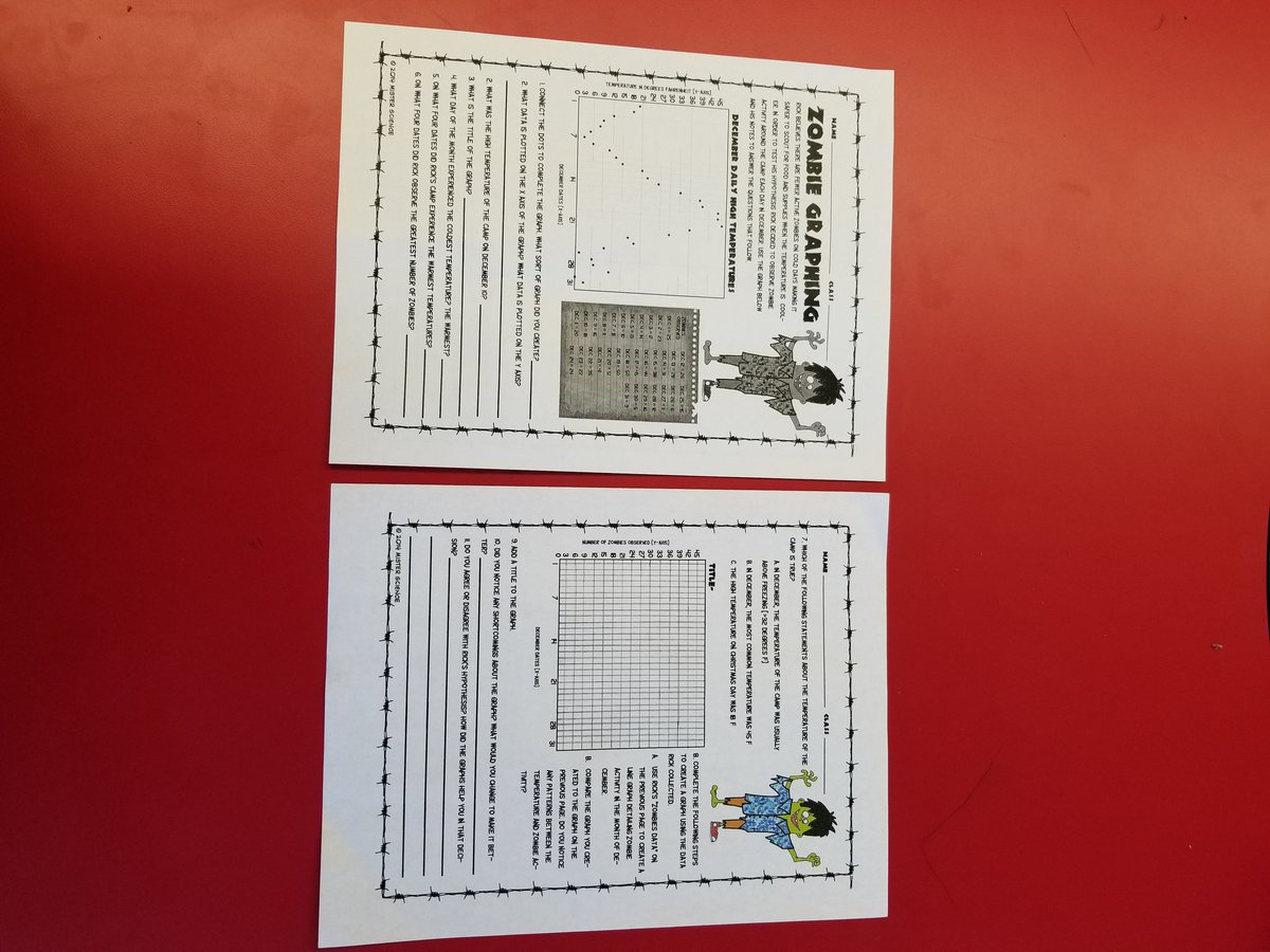 hight resolution of DerbyMiddleSchoolSTEM on Twitter: \Our 6th grade scientists have finished  our unit on data and graphing! The Zombie Graphing worksheet is due on  Tuesday.… https://t.co/vuVA0jLyWD\