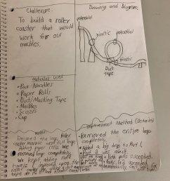 mcmahon school on twitter 7th grade students stem journals utilizing the design process  [ 900 x 1200 Pixel ]