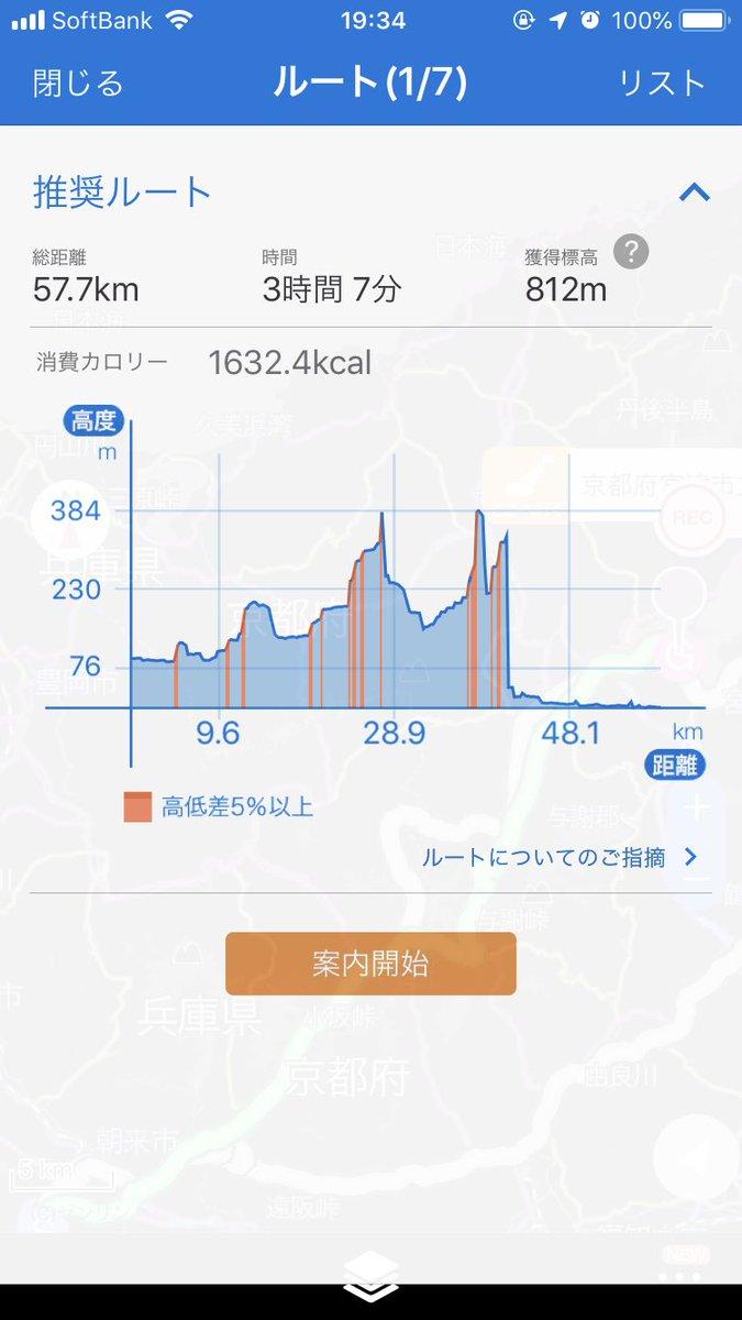 test ツイッターメディア - アワイチ以外で峠2つ組み合わせてヒルクライムするなら竹田駅から天橋立に行くルートが個人的には好き((( ˘ω˘ ))) 適度なアップダウンと距離だからそこそこ楽しい(当社比) 同行者はヒィヒィ言ってたけど(´・ω・) https://t.co/HwHJp3aU5b