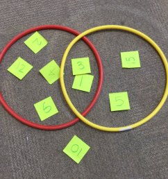 mr best s y5 maths group have been using venn diagrams to help find common factors  [ 1200 x 900 Pixel ]
