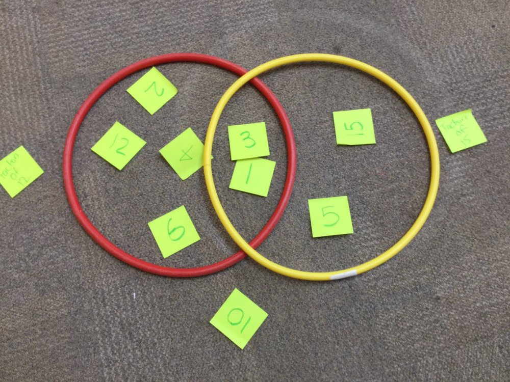 medium resolution of mr best s y5 maths group have been using venn diagrams to help find common factors