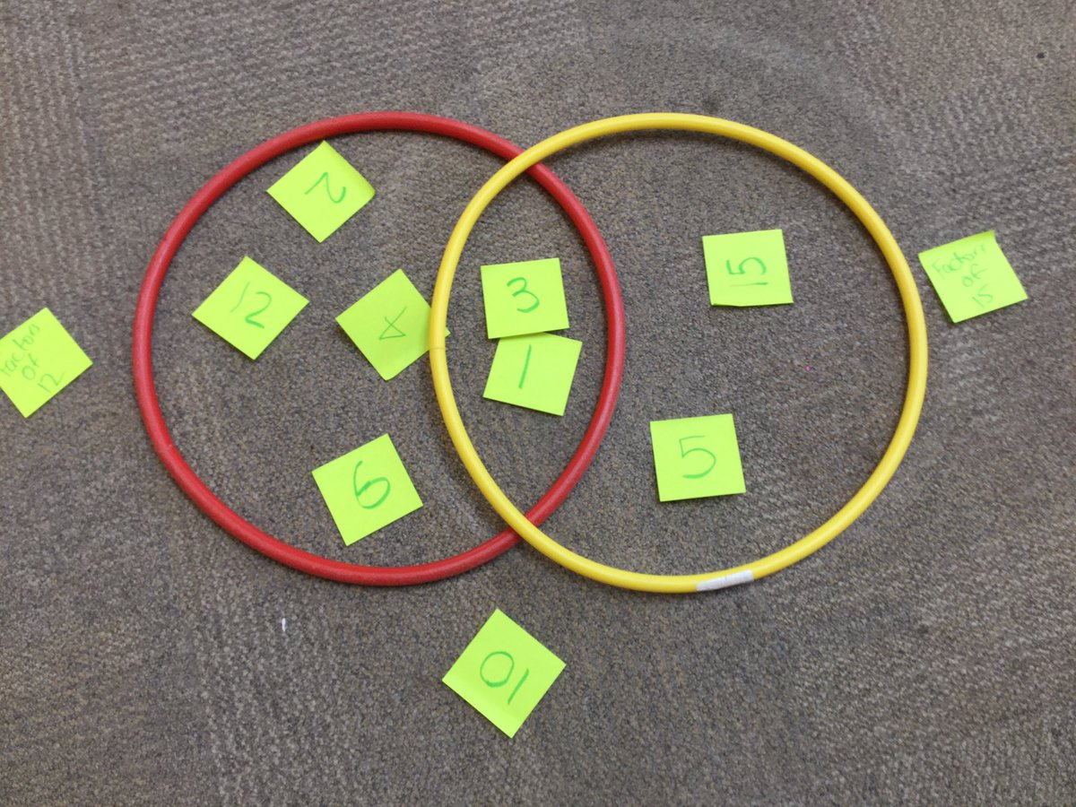 hight resolution of mr best s y5 maths group have been using venn diagrams to help find common factors