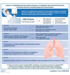 pneumonia prevention programs read full text article open access https goo gl phjnkz esicm dr cit clinmedjournalspic twitter com e3pacty9j0 [ 1200 x 1200 Pixel ]