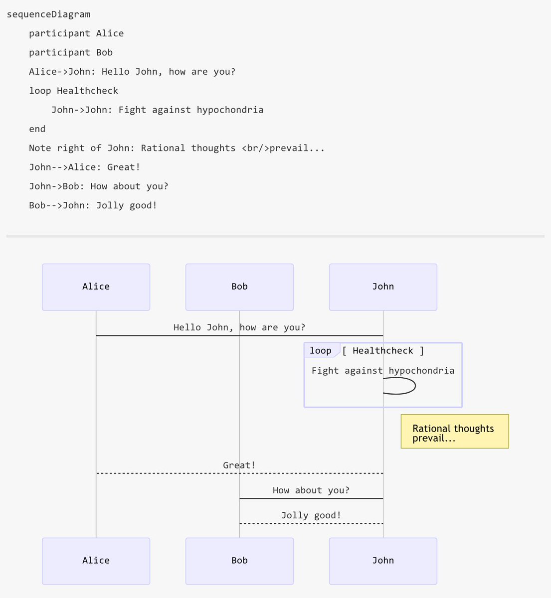 hight resolution of til about mermaid the markdown of diagrams gantt sequence flowchart mermaidjs github io