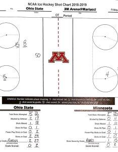 Gopher hockey stats also on twitter first ot shot chart  rh