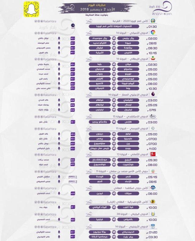 """موعد مباريات اليوم الأحد 2 ديسمبر 2018 :"""" المواعيد + القنوات الناقلة + المعلقين """" 25"""