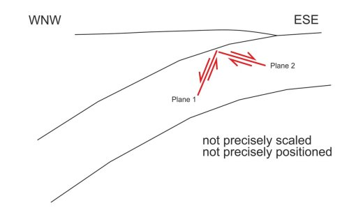 small resolution of pablo ampuero on twitter barring aftershock locations look a bit biased spurious horizontal streaks they seem like a more natural continuation of the