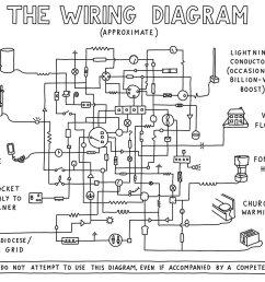 church times walker wiring diagram  [ 1024 x 793 Pixel ]