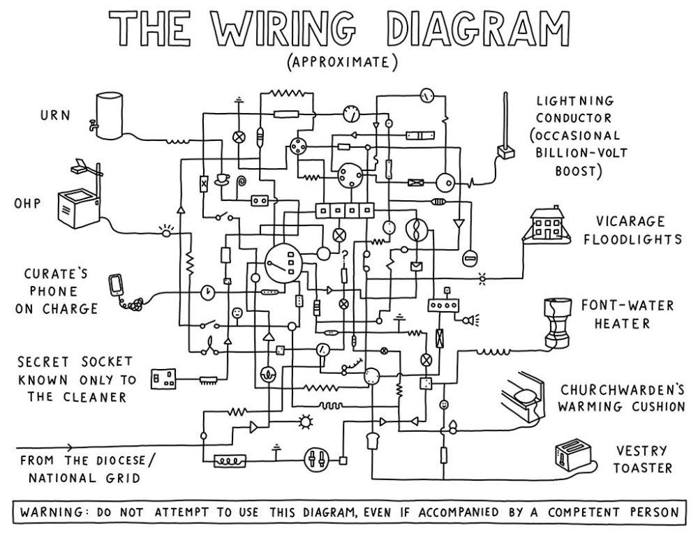 medium resolution of church times walker wiring diagram