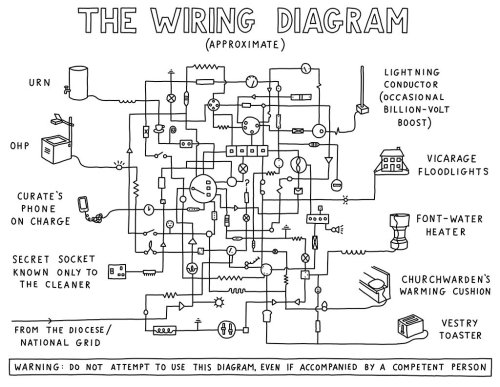 small resolution of church times walker wiring diagram