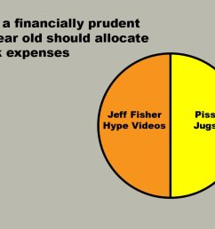 jeff fisher diagram wiring diagram libraries fisher face diagram big cat on twitter  [ 1152 x 825 Pixel ]