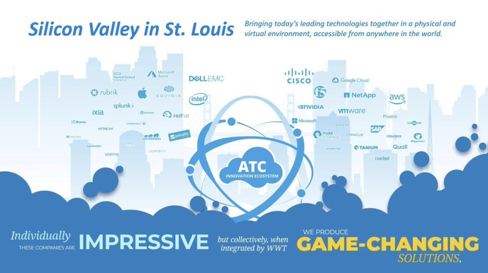 medium resolution of  is about creating an ecosystem that produces game changing solutions learn more about it https www wwt com all blog silicon valley st louis