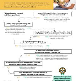this flow chart from zerotothree will help with screen time decisions what do you love watching with your kids pic twitter com b12zlfsghl [ 927 x 1200 Pixel ]