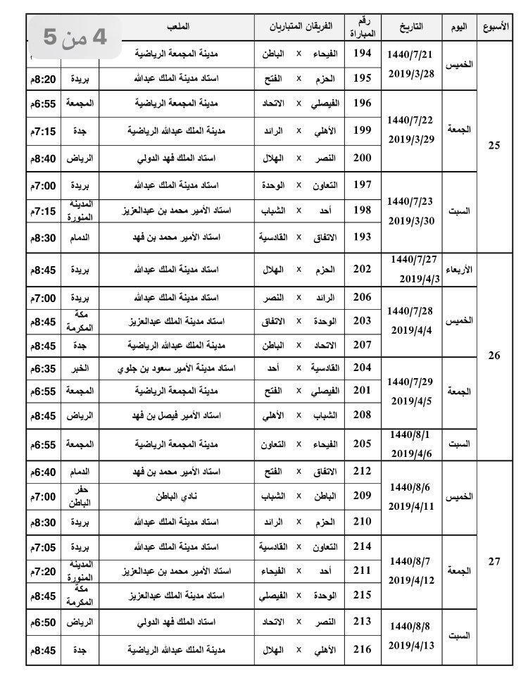رسميا المسابقات تصدر جدول الدور الثاني بالدوري السعودي كورة