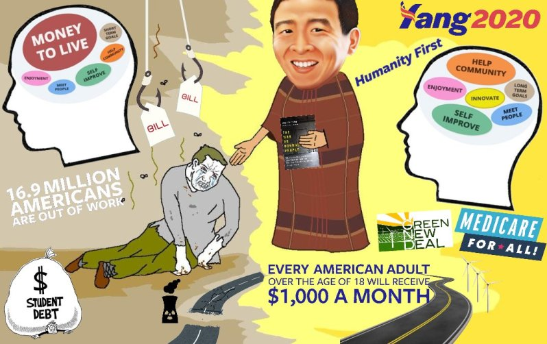 Image result for andrew yang memes