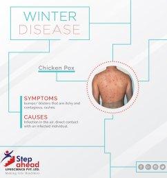 winter disease chicken pox chikenpox symptoms causes stepahead pharma industries gujarat india life sciencepic twitter com xhuskz69aa [ 1200 x 1200 Pixel ]