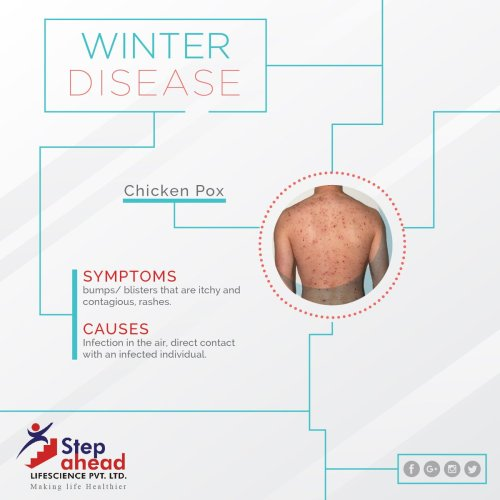 small resolution of  winter disease chicken pox chikenpox symptoms causes stepahead pharma industries gujarat india life sciencepic twitter com xhuskz69aa