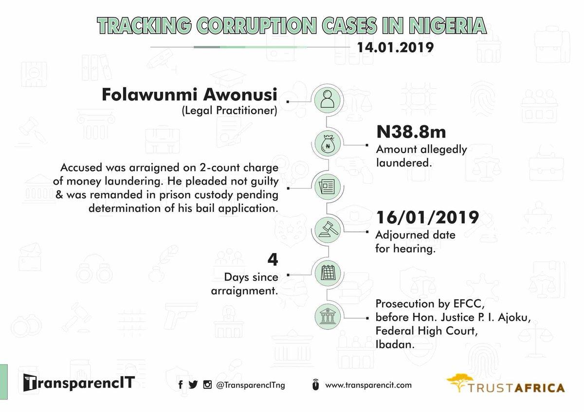 transparencit nigeria on twitter