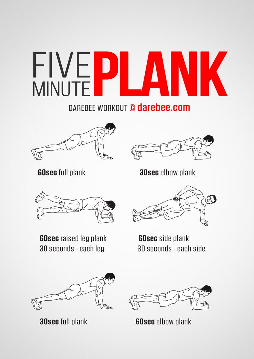 medium resolution of workout of the day five minute plank https darebee com workouts five minute plank workout html darebee wod abs core workout workouts