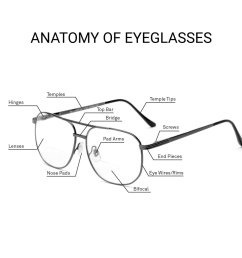 eyeglasses diagram parts hinges temples screws rims arms lenses templetips eyewires padarms nosepads eye nose word wordfalls knowledge  [ 1200 x 1200 Pixel ]