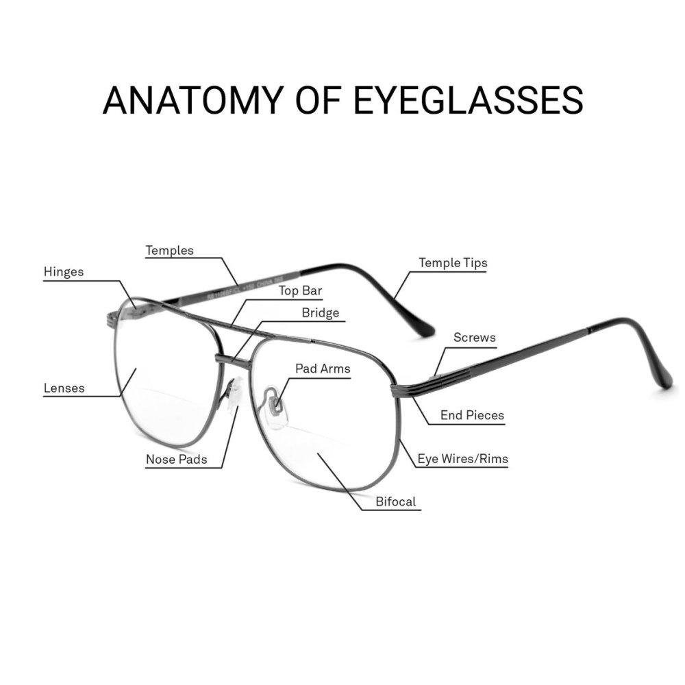 medium resolution of  eyeglasses diagram parts hinges temples screws rims arms lenses templetips eyewires padarms nosepads eye nose word wordfalls knowledge