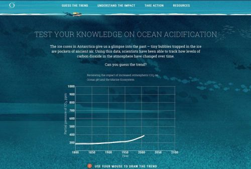 small resolution of felicity tan on twitter oceans absorb the co2 our habits spew into the air energy use trash food choice name it it brings sea temp and ph levels up