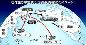 test ツイッターメディア - ↑#在日米軍中露北を念頭、米が日本に新レーダー配備検討2019.01.28https://t.co/uAScZSm92v日本配備検討は「HDR(米本土防衛レーダー)」と呼ばれる新型レーダー米本土のほかハワイ、米領グアムなどに向かうICBMを発射地点近くから追尾 https://t.co/bLZVCxm07n