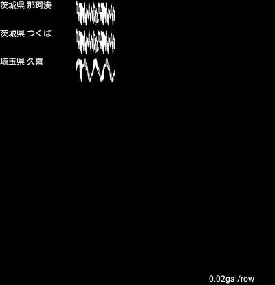test ツイッターメディア - [波形]  00:56:59 茨城県 那珂湊 つくば, 埼玉県 久喜 #地震 https://t.co/Rm1eopUZ6X