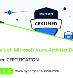 synergeticslearning know more http www synergetics india com course az301 microsoft azure architect design training pic twitter com ckxhpy8rno [ 1199 x 689 Pixel ]