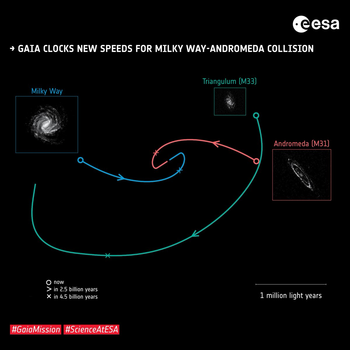 hight resolution of esa scienceverified account