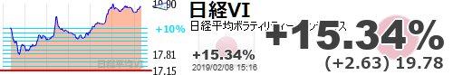 test ツイッターメディア - 【日経平均VI】+15.34% (+2.63) 19.78 https://t.co/6gxIxvXfxnhttps://t.co/6xUCW8cDxl