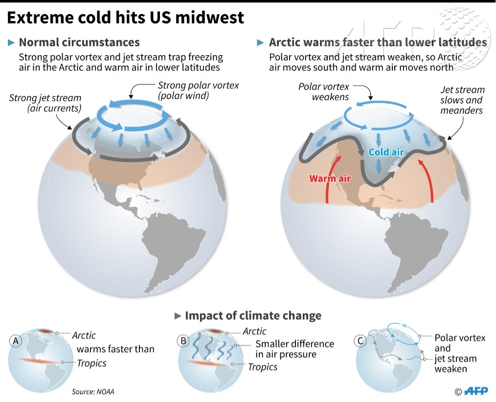 hight resolution of  in the united states braced for a deep arctic chill which authorities say could be life threatening http u afp com joor pic twitter com pe2tck6p43