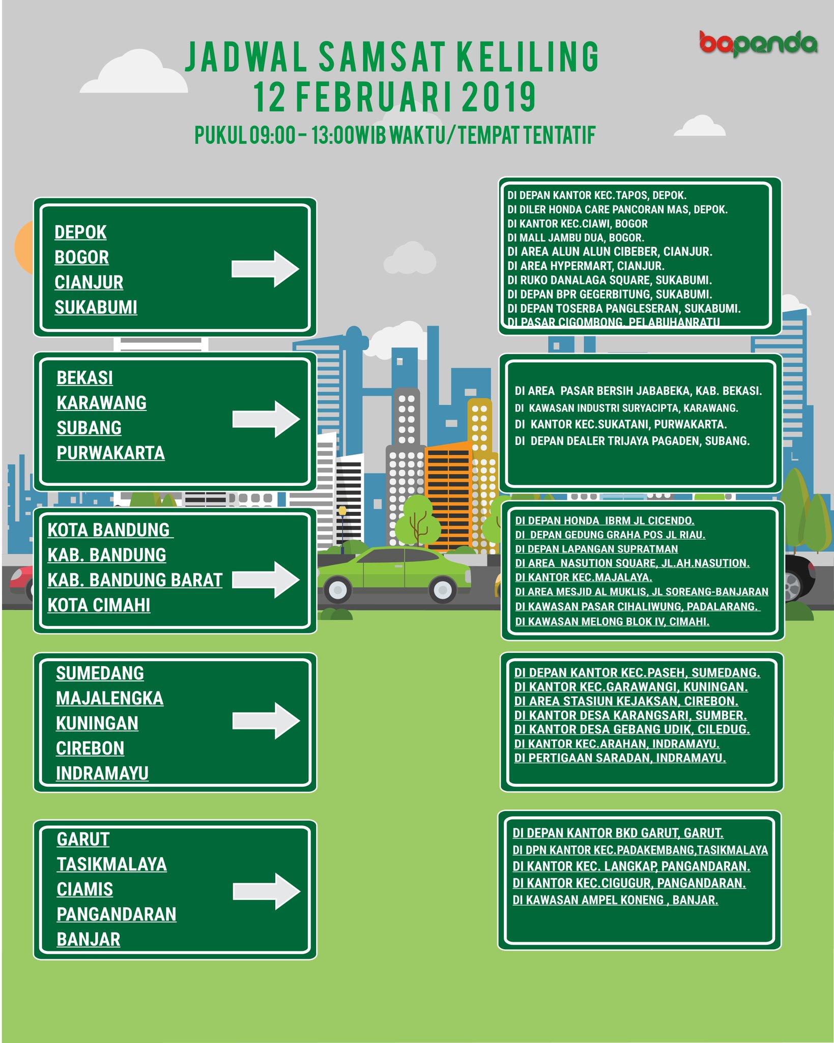 Bkd Kabupaten Bogor : kabupaten, bogor, টুইটারে, Bapenda, Jabar, #75TahunJabar:,