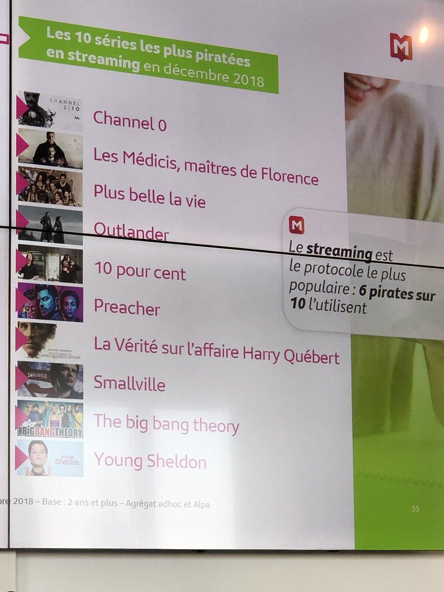 La Vérité Sur L'affaire Harry Québert Streaming : vérité, l'affaire, harry, québert, streaming, Loïc, 🏳️🌈🏳️🌈, Twitter:,