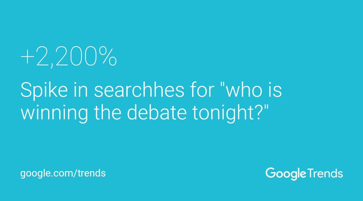 googletrends googletrends twitter