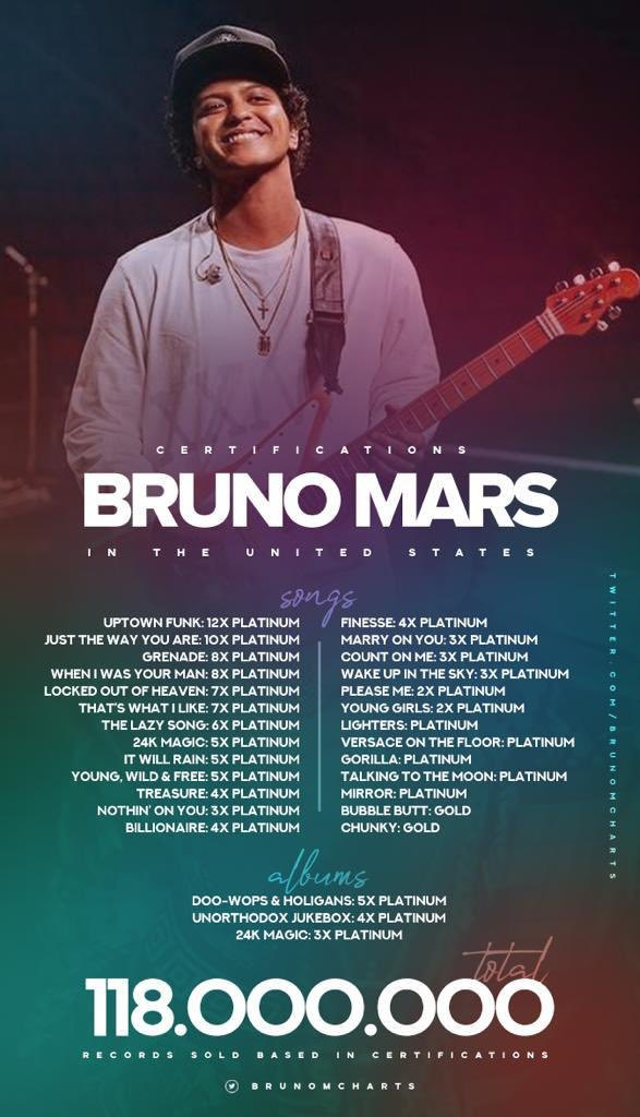 bruno mars charts brunomcharts